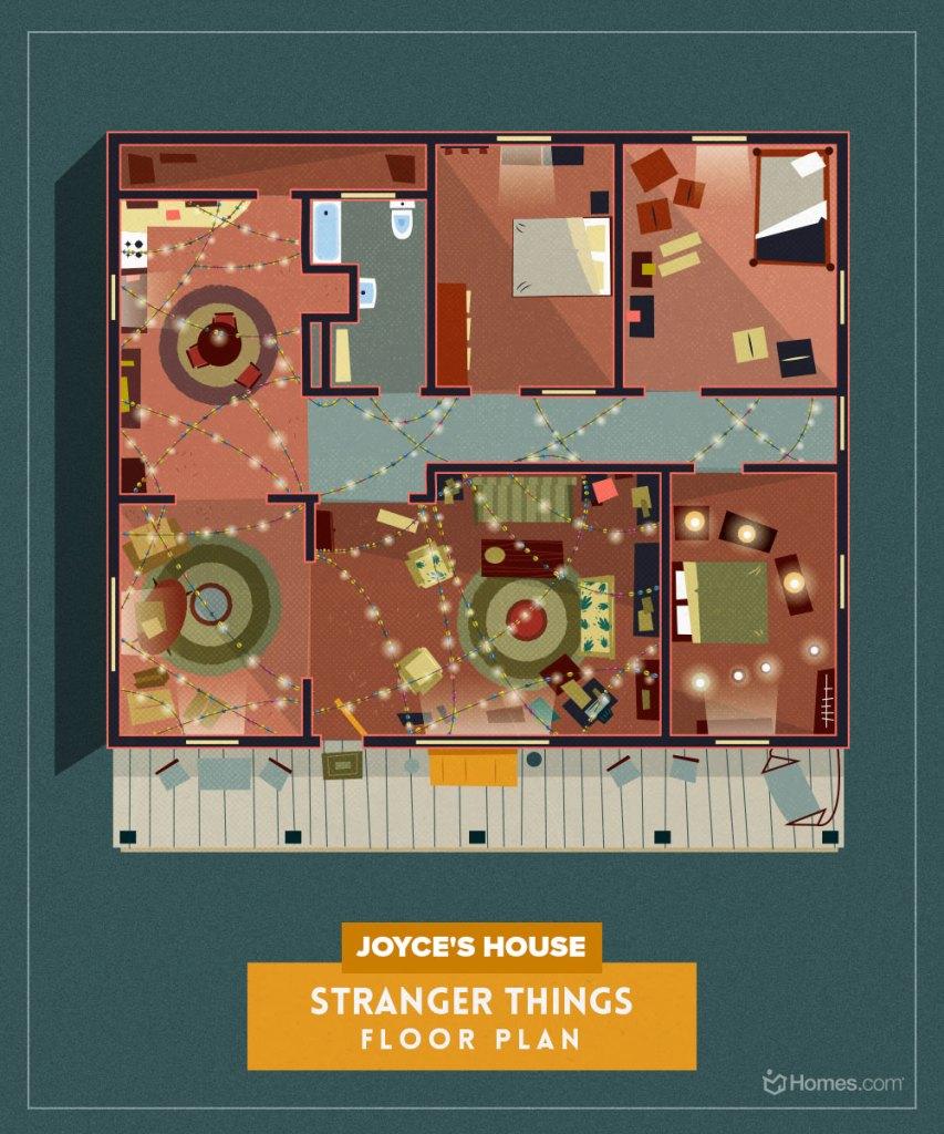 strangerthings-full